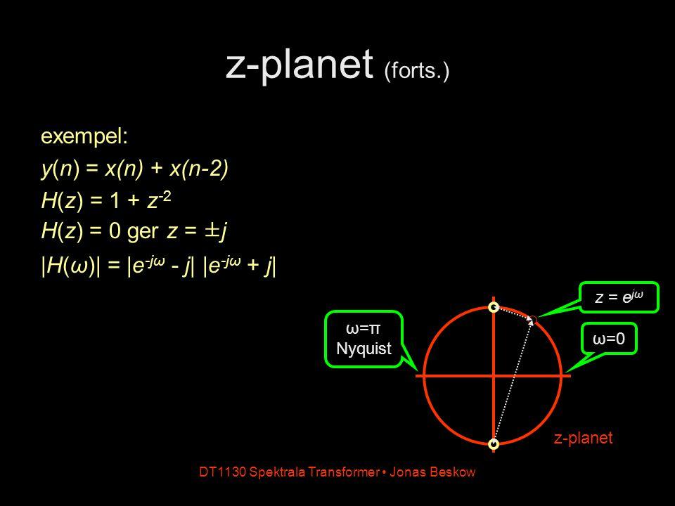 DT1130 Spektrala Transformer Jonas Beskow z-planet (forts.) exempel: y(n) = x(n) + x(n-2) H(z) = 1 + z -2 H(z) = 0 ger z = ±j |H(ω)| = |e -jω - j| |e