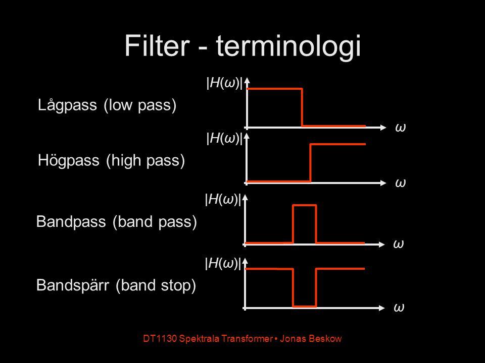 DT1130 Spektrala Transformer Jonas Beskow Filter - terminologi ω |H(ω)| Lågpass (low pass) ω |H(ω)| Högpass (high pass) ω |H(ω)| Bandpass (band pass)