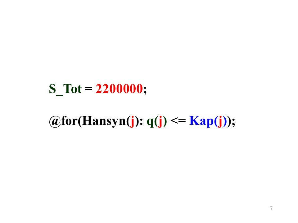 7 S_Tot = 2200000; @for(Hansyn(j): q(j) <= Kap(j));