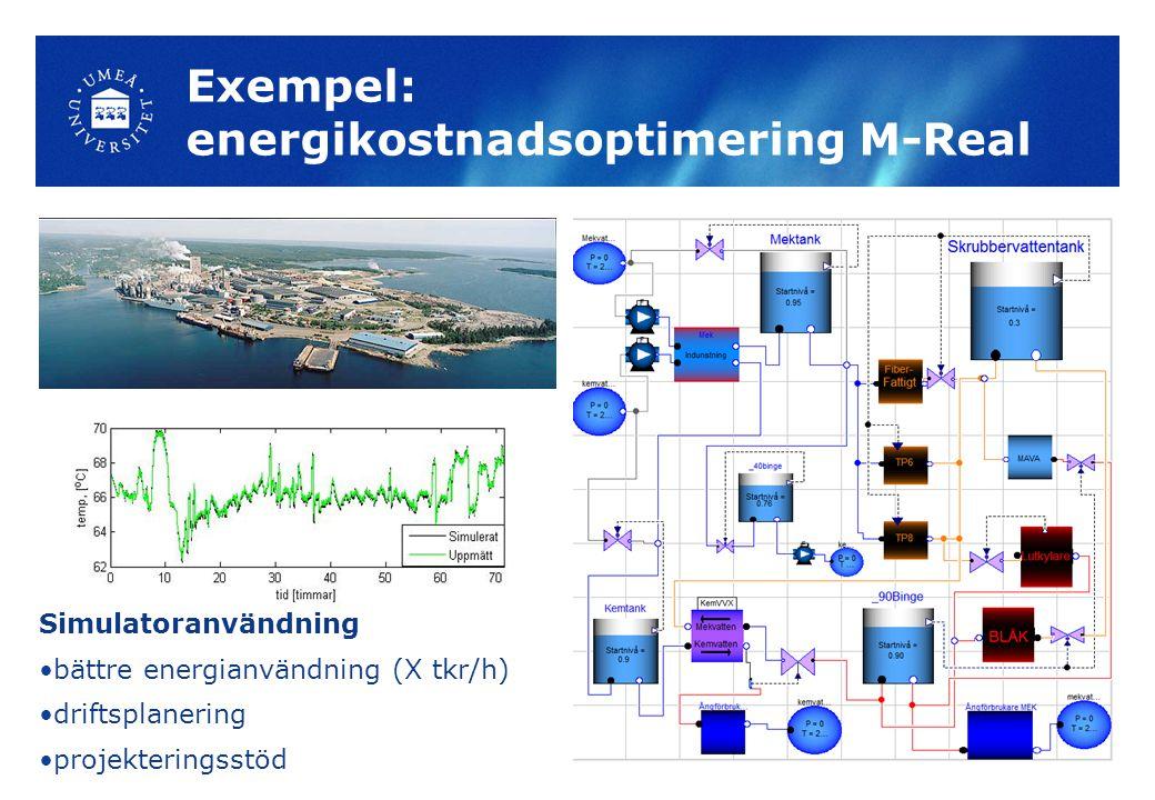 Exempel: energikostnadsoptimering M-Real Simulatoranvändning bättre energianvändning (X tkr/h) driftsplanering projekteringsstöd