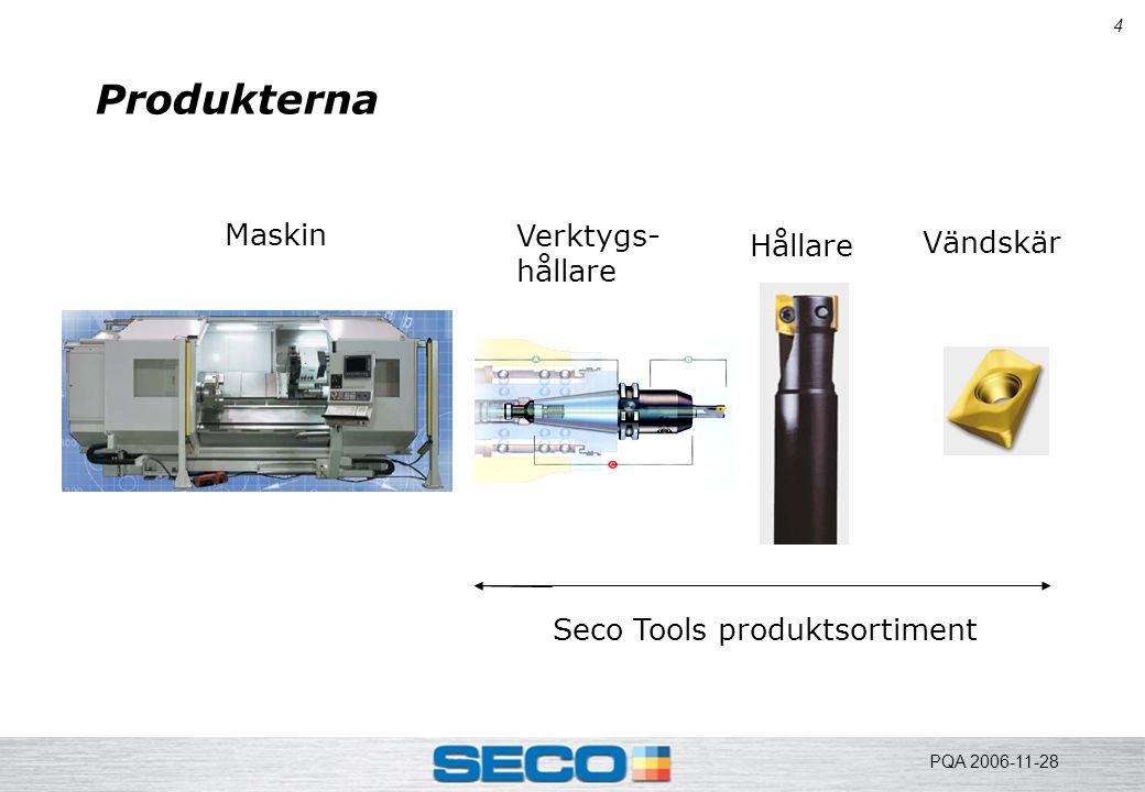 5 Ett komplett produktprogram Svarvning Fräsning Håltagning Verktygssystem PQA 2006-11-28