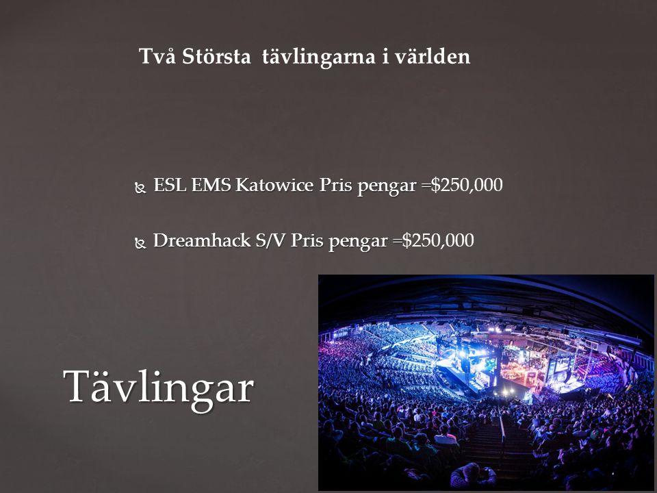  ESL EMS Katowice Pris pengar =  ESL EMS Katowice Pris pengar =$250,000  Dreamhack S/V Pris pengar =  Dreamhack S/V Pris pengar =$250,000 Tävlingar Två Största tävlingarna i världen