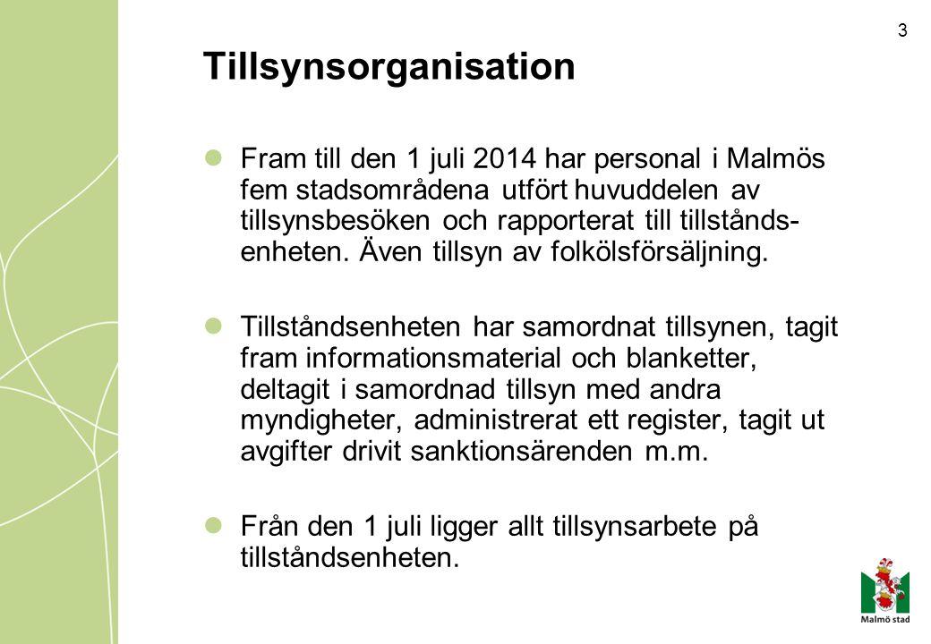 3 Tillsynsorganisation Fram till den 1 juli 2014 har personal i Malmös fem stadsområdena utfört huvuddelen av tillsynsbesöken och rapporterat till til