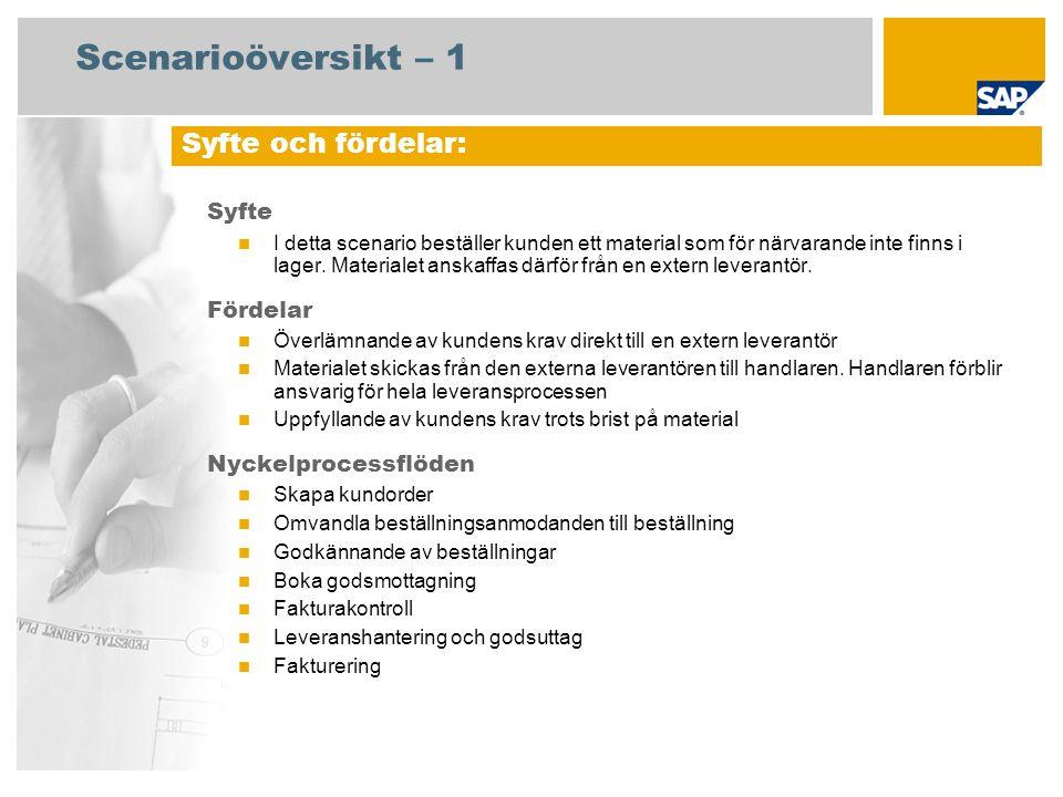 Scenarioöversikt – 2 Krav SAP enhancement package 4 för SAP ERP 6.0 Företagsroller som deltar i processflödet Försäljningsadministration Inköpschef/inköpare Fakturering Lagerspecialist Leverantörsreskontra Kundreskontra SAP-applikationskrav: