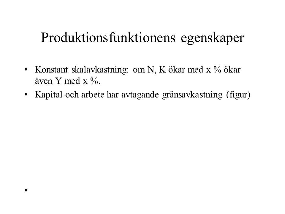 Tillväxttaktens bestämningsfaktorer Produktionsfunktion: Y = F(N,K,A) Arbetskraft: N Kapital K: realkapital (maskiner, byggnader etc.) Teknologi A: Allt som påverkar produktiviteten hos N och K.
