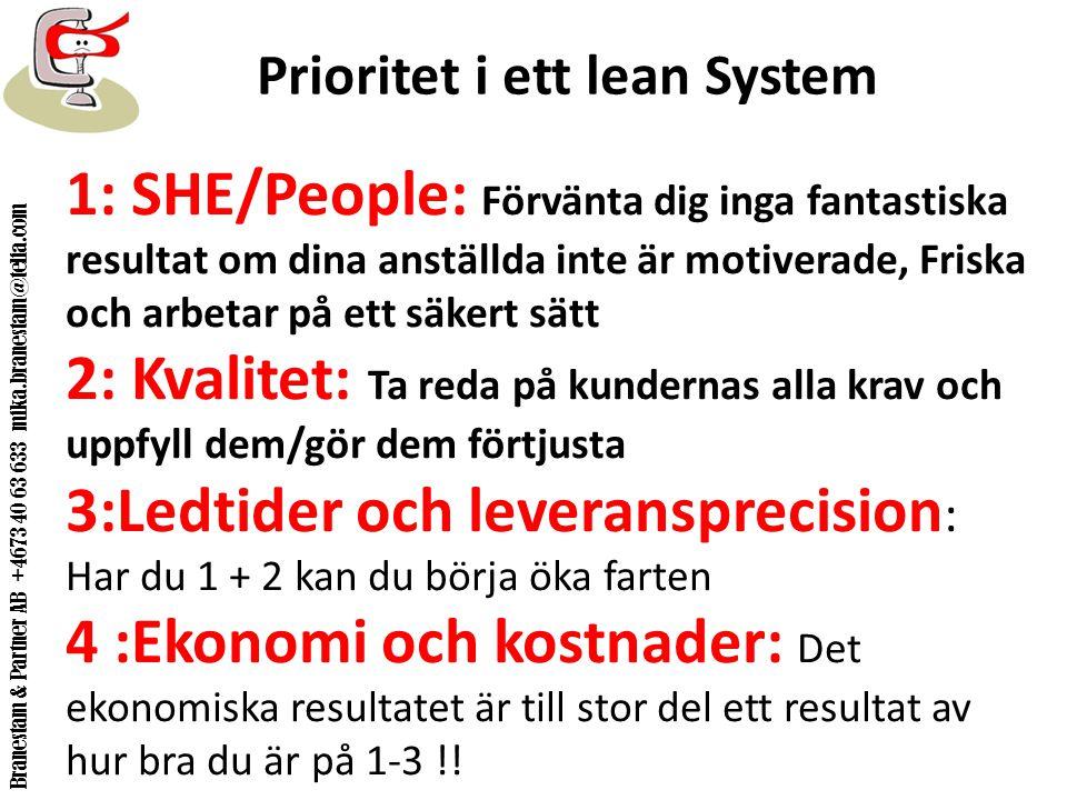 Prioritet i ett lean System Branestam & Partner AB +4673 40 63 633 mika.branestam@telia.com 1: SHE/People: Förvänta dig inga fantastiska resultat om d