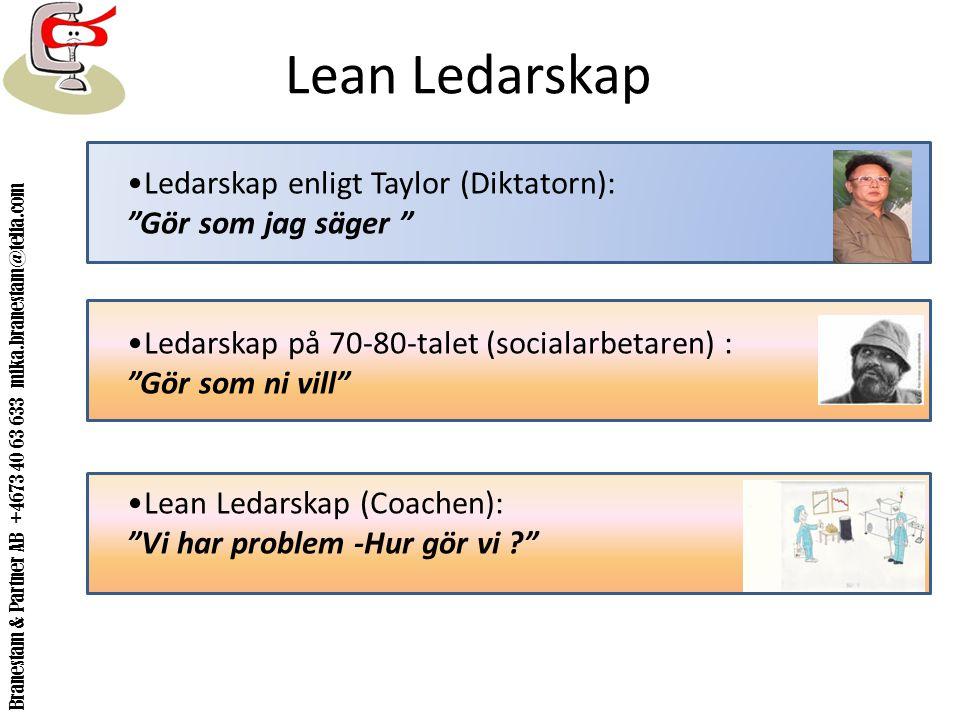 """Lean Ledarskap Ledarskap enligt Taylor (Diktatorn): """"Gör som jag säger """" Ledarskap på 70-80-talet (socialarbetaren) : """"Gör som ni vill"""" Lean Ledarskap"""