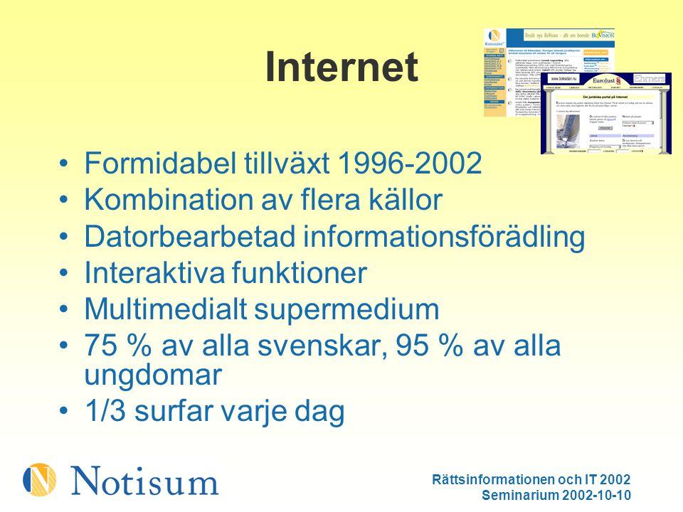 Rättsinformationen och IT 2002 Seminarium 2002-10-10 Internet Formidabel tillväxt 1996-2002 Kombination av flera källor Datorbearbetad informationsförädling Interaktiva funktioner Multimedialt supermedium 75 % av alla svenskar, 95 % av alla ungdomar 1/3 surfar varje dag
