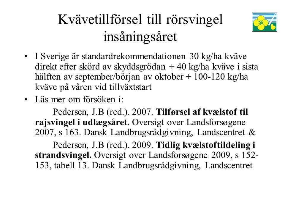 Kvävetillförsel till rörsvingel insåningsåret I Sverige är standardrekommendationen 30 kg/ha kväve direkt efter skörd av skyddsgrödan + 40 kg/ha kväve i sista hälften av september/början av oktober + 100-120 kg/ha kväve på våren vid tillväxtstart Läs mer om försöken i: Pedersen, J.B (red.).