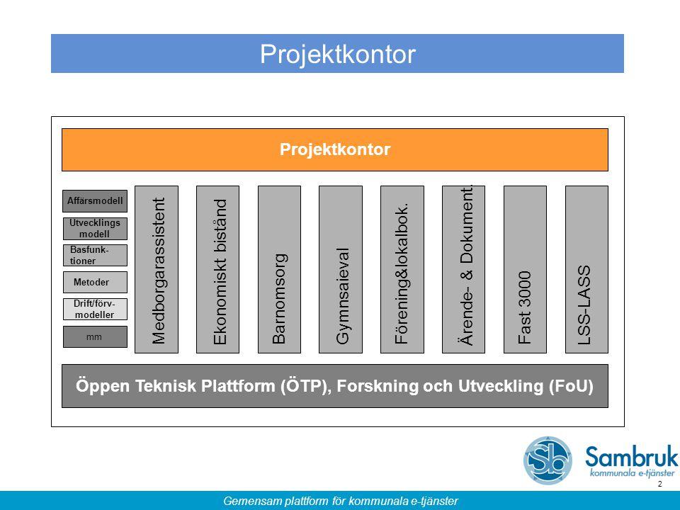 Gemensam plattform för kommunala e-tjänster 2 Projektkontor Öppen Teknisk Plattform (ÖTP), Forskning och Utveckling (FoU) Affärsmodell Utvecklings modell Drift/förv- modeller mm Projektkontor Metoder Basfunk- tioner MedborgarassistentEkonomiskt biståndBarnomsorgGymnsaievalFörening&lokalbok.Ärende- & Dokument.Fast 3000LSS-LASS