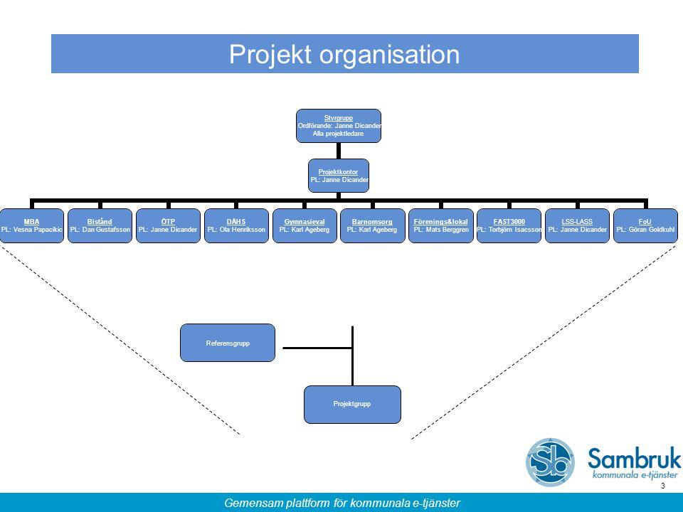 Gemensam plattform för kommunala e-tjänster 4 Sambruk:s projektens olika faser Besluts- underlag Projektdirektiv Beslutspunkt 1 Beslutspunkt 1 Specifikation Beslutspunkt 2 Beslutspunkt 2 Upphandling Beslutspunkt 3 Beslutspunkt 3 Genomförande Utveckling & Verksamhet Beslutspunkt 4 Beslutspunkt 4 Genomförande driftsättning Beslutspunkt 5 Beslutspunkt 5 Uppföljning Beslutspunkt 6 Beslutspunkt 6 Beslutspunkt 7 Beslutspunkt 7 Leverans Beslutsunderlag Nulägeskartläggning Projektplan/kontrakt Kravspecifikation Upphandlings- underlag Produkter/källkod Modeller Specifikationer Effektuppföljning Utvärdering Barnomsorg, Gymnasieval, Föreningsbidrag&lokalbokning, Fast3000 Dokument och ärendehantering Förnyad ekonomiskt bistånd Öppen Teknisk Plattform (ÖTP), Forskning och Utveckling (FoU) Medborgarassistent LSS-LASS