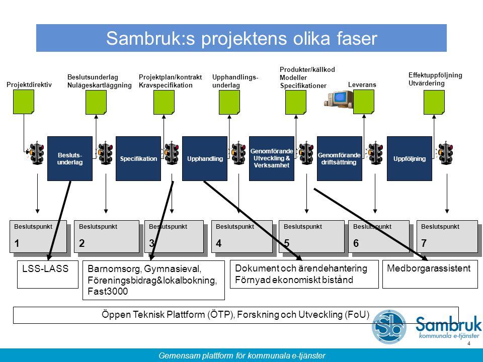 Gemensam plattform för kommunala e-tjänster 5 Erbjudande till medlemskommunerna.
