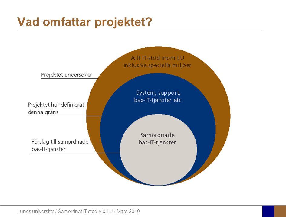 Lunds universitet / Samordnat IT-stöd vid LU / Mars 2010 Vad omfattar projektet