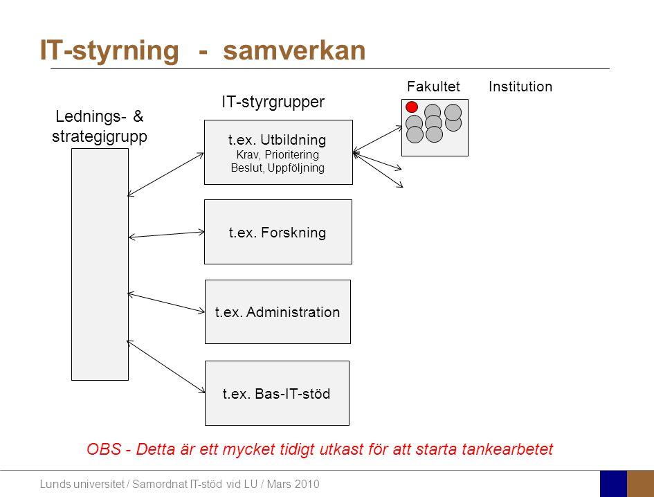 Lunds universitet / Samordnat IT-stöd vid LU / Mars 2010 IT-styrning - samverkan t.ex.