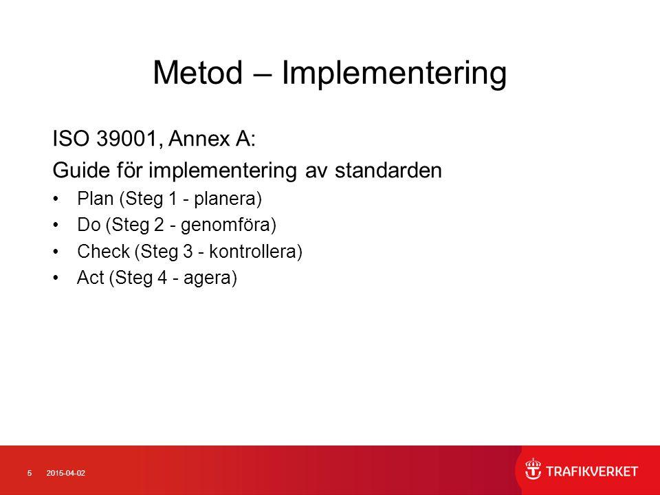 52015-04-02 Metod – Implementering ISO 39001, Annex A: Guide för implementering av standarden Plan (Steg 1 - planera) Do (Steg 2 - genomföra) Check (Steg 3 - kontrollera) Act (Steg 4 - agera)