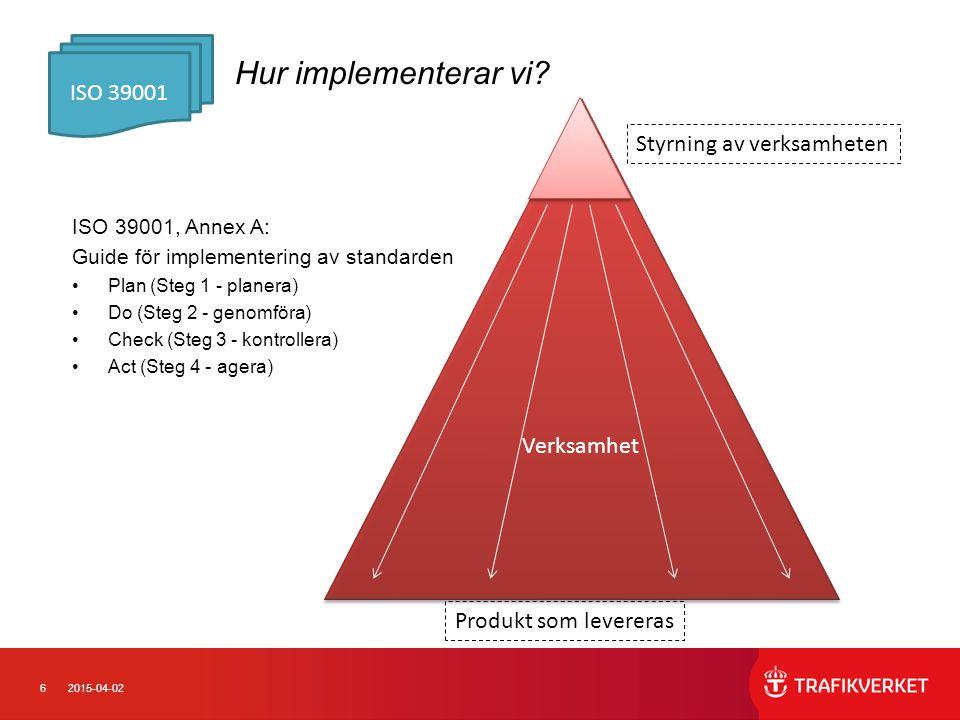 72015-04-02 ISO 39001 Verksamhet Arbetsgivare Beställare Aktör Myndighet Inriktning för organisationens säkerhetsarbete Produkt som levereras Styrning av verksamheten Step 1: Plan
