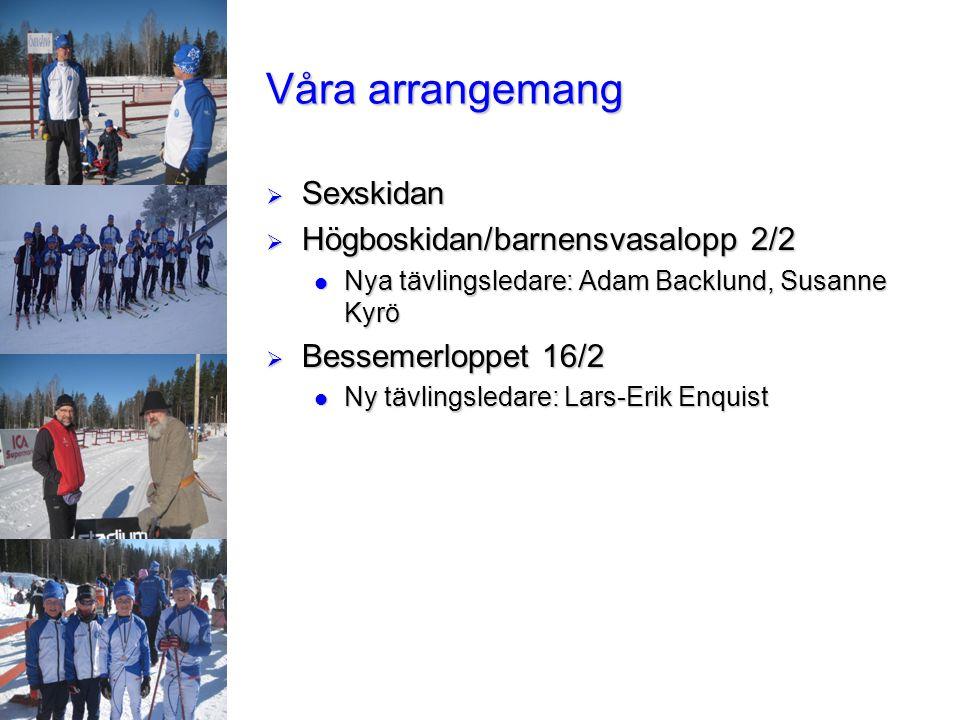 Våra arrangemang  Sexskidan  Högboskidan/barnensvasalopp 2/2 Nya tävlingsledare: Adam Backlund, Susanne Kyrö Nya tävlingsledare: Adam Backlund, Susa