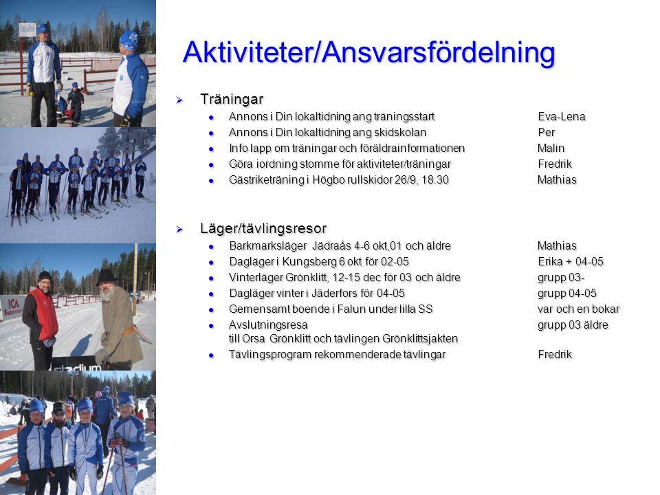 Aktiviteter/Ansvarsfördelning  Träningar Annons i Din lokaltidning ang träningsstartEva-Lena Annons i Din lokaltidning ang träningsstartEva-Lena Anno