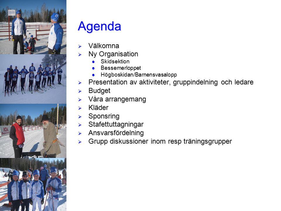 Agenda  Välkomna  Ny Organisation Skidsektion Skidsektion Bessemerloppet Bessemerloppet Högboskidan/Barnensvasalopp Högboskidan/Barnensvasalopp  Pr