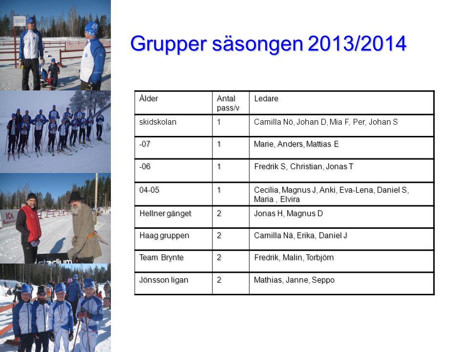 Grupper säsongen 2013/2014 Ålder Antal pass/v Ledare skidskolan1Camilla Nö, Johan D, Mia F, Per, Johan S -071 Marie, Anders, Mattias E -061 Fredrik S,