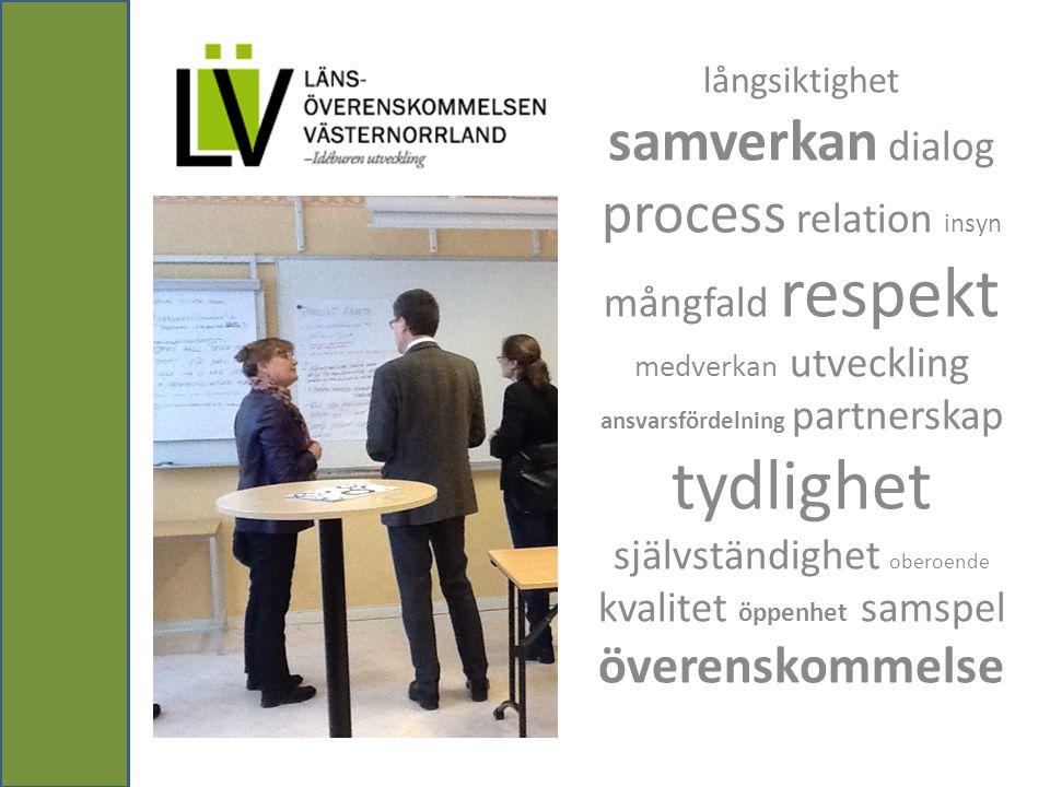 långsiktighet samverkan dialog process relation insyn mångfald respekt medverkan utveckling ansvarsfördelning partnerskap tydlighet självständighet oberoende kvalitet öppenhet samspel överenskommelse