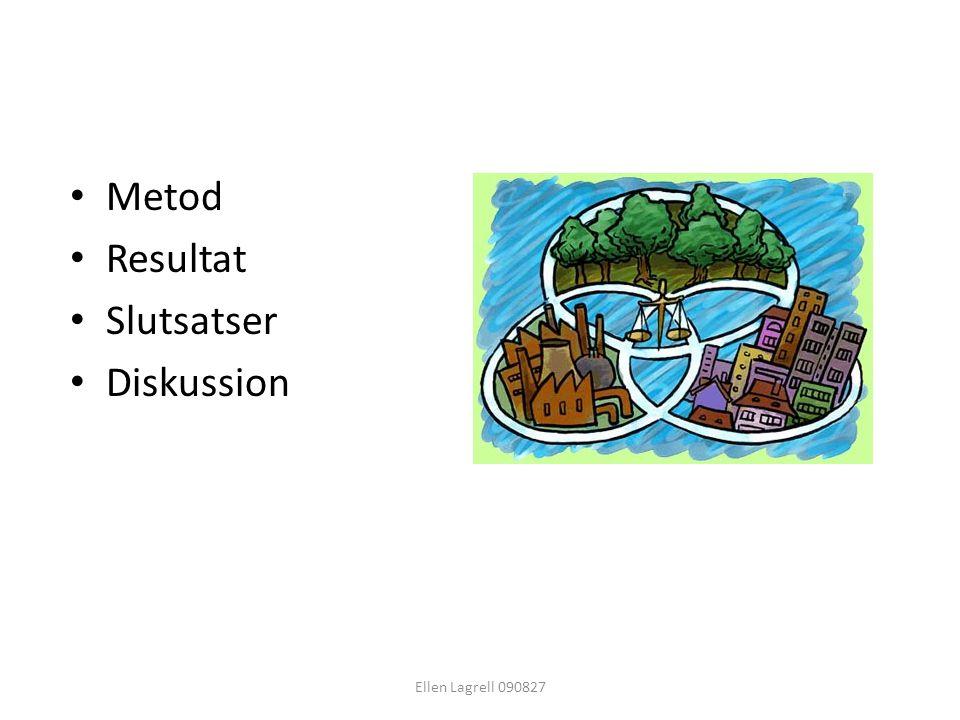 Metod Resultat Slutsatser Diskussion Ellen Lagrell 090827
