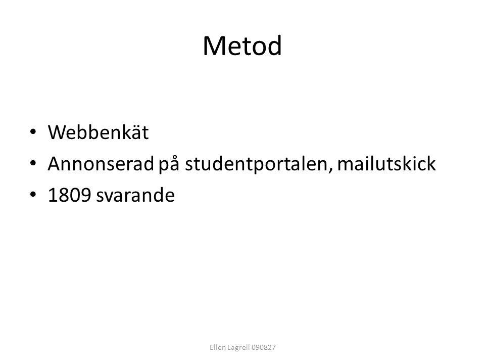 Metod Webbenkät Annonserad på studentportalen, mailutskick 1809 svarande Ellen Lagrell 090827