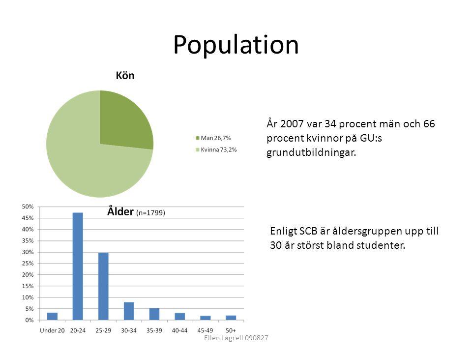 Population Ellen Lagrell 090827 År 2007 var 34 procent män och 66 procent kvinnor på GU:s grundutbildningar. Enligt SCB är åldersgruppen upp till 30 å