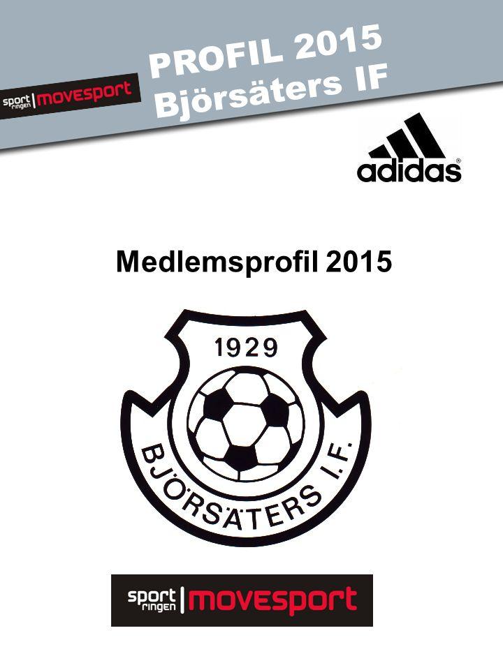 PROFIL 2015 Björsäters IF Medlemsprofil 2015