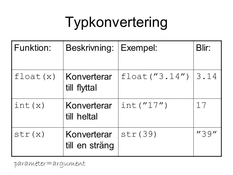 Typkonvertering Funktion:Beskrivning:Exempel:Blir: float(x) Konverterar till flyttal float( 3.14 )3.14 int(x) Konverterar till heltal int( 17 )17 str(x) Konverterar till en sträng str(39) 39 parameter=argument