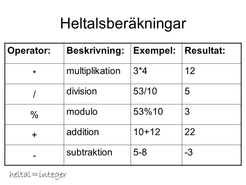 Heltalsberäkningar Operator:Beskrivning:Exempel:Resultat: * multiplikation3*412 / division53/105 % modulo53%103 + addition10+1222 - subtraktion5-8-3 heltal=integer