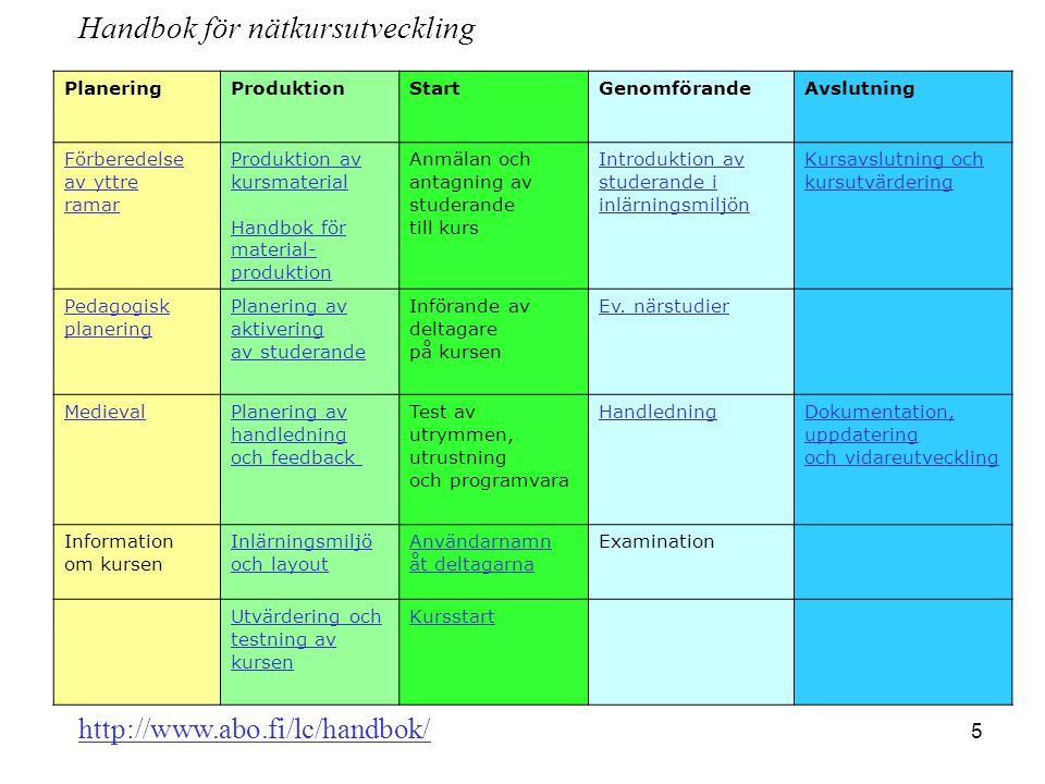 6 Planeringsunderlag, översikt av kursen + arbetsbelastning för studerande och lärare