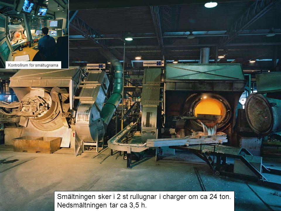 Smältningen sker i 2 st rullugnar i charger om ca 24 ton. Nedsmältningen tar ca 3,5 h. Kontrollrum för smältugnarna