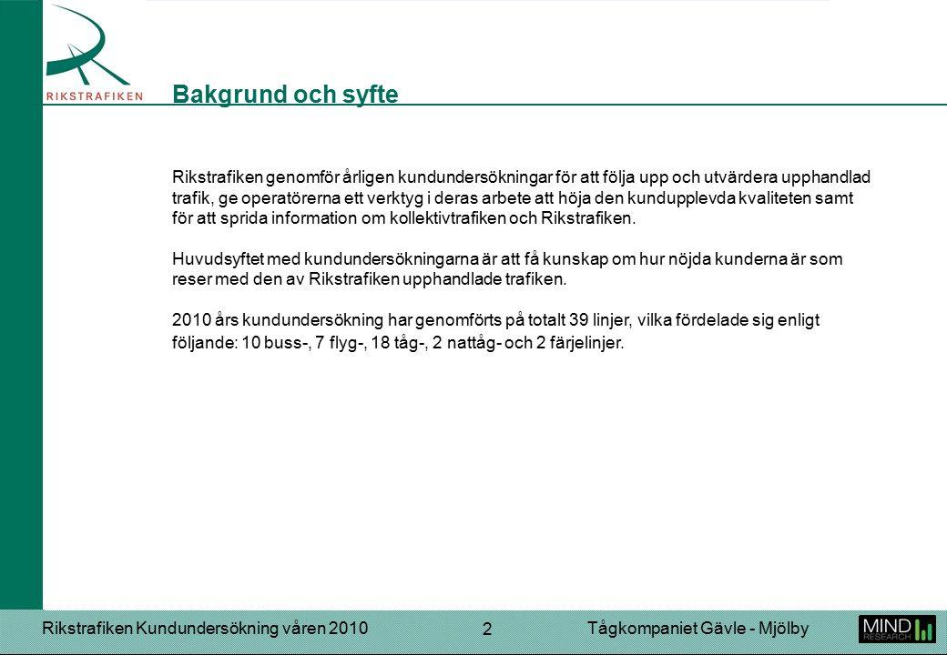 Rikstrafiken Kundundersökning våren 2010Tågkompaniet Gävle - Mjölby 2 Rikstrafiken genomför årligen kundundersökningar för att följa upp och utvärdera upphandlad trafik, ge operatörerna ett verktyg i deras arbete att höja den kundupplevda kvaliteten samt för att sprida information om kollektivtrafiken och Rikstrafiken.