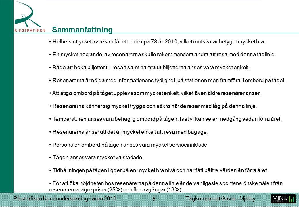 Rikstrafiken Kundundersökning våren 2010Tågkompaniet Gävle - Mjölby 5 Sammanfattning Helhetsintrycket av resan får ett index på 78 år 2010, vilket motsvarar betyget mycket bra.