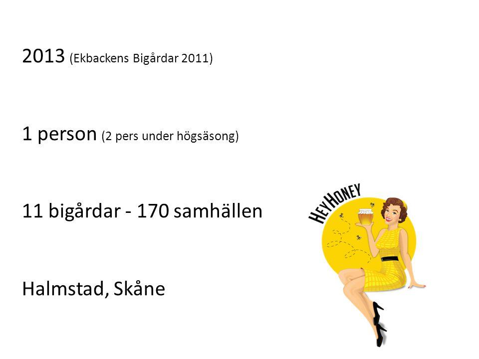 2013 (Ekbackens Bigårdar 2011) 1 person (2 pers under högsäsong) 11 bigårdar - 170 samhällen Halmstad, Skåne