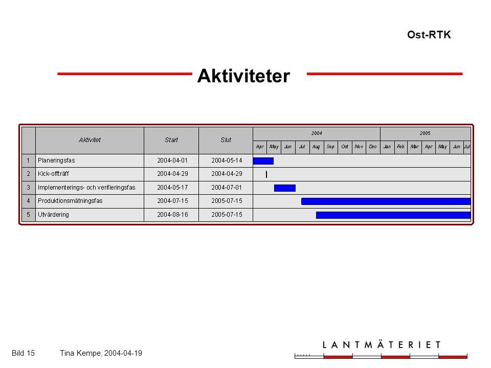 Ost-RTK Bild 15Tina Kempe, 2004-04-19 Aktiviteter