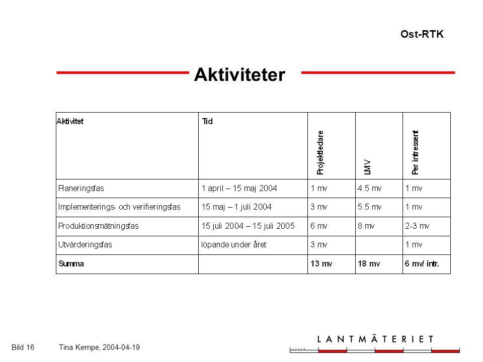 Ost-RTK Bild 16Tina Kempe, 2004-04-19 Aktiviteter