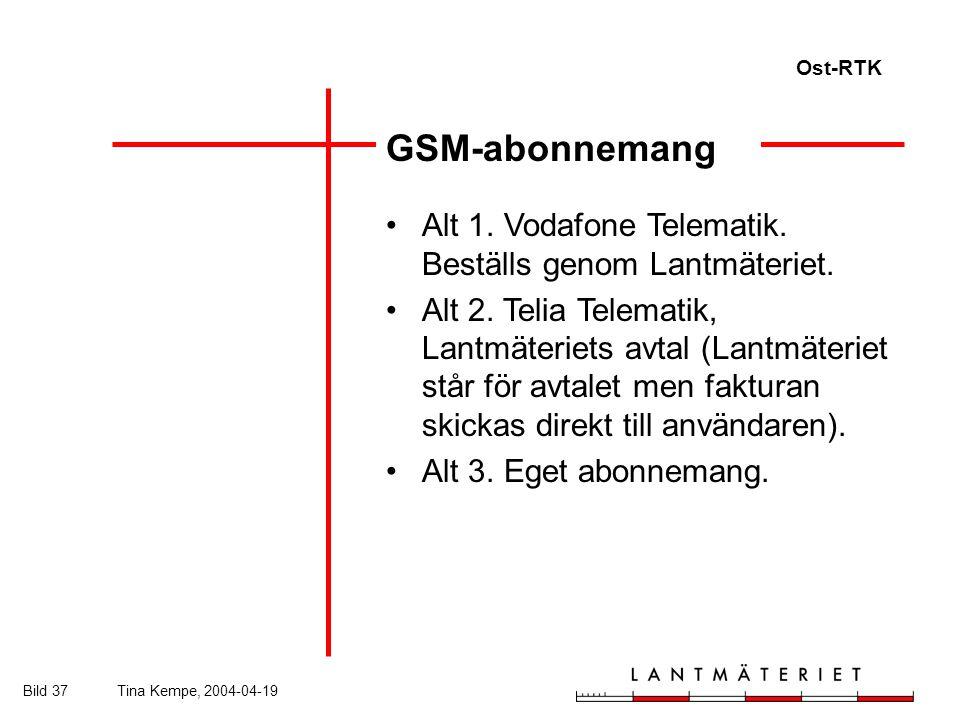 Ost-RTK Bild 37Tina Kempe, 2004-04-19 GSM-abonnemang Alt 1.