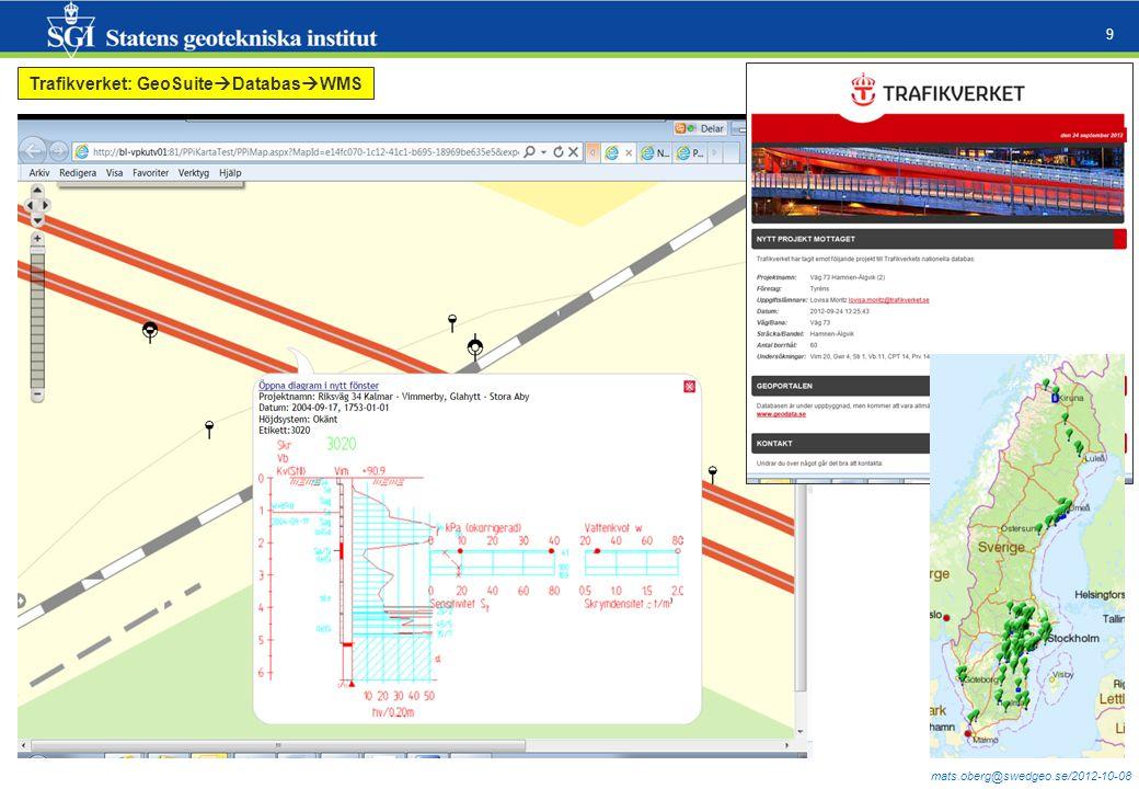 mats.oberg@swedgeo.se/2012-10-08 9 Trafikverket: GeoSuite  Databas  WMS
