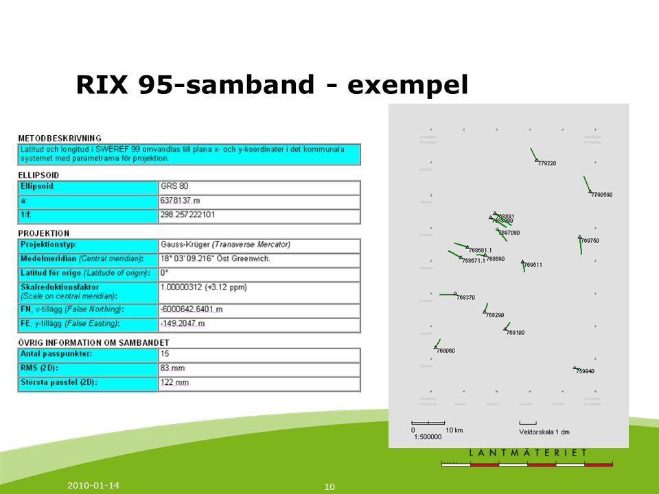 2010-01-14 10 RIX 95-samband - exempel