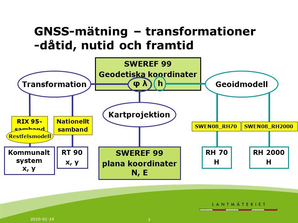 2010-01-14 3 SWEREF 99 Geodetiska koordinater φ λ, h Kommunalt system x, y RIX 95- samband Transformation RT 90 x, y Nationellt samband RH 2000 H SWEN