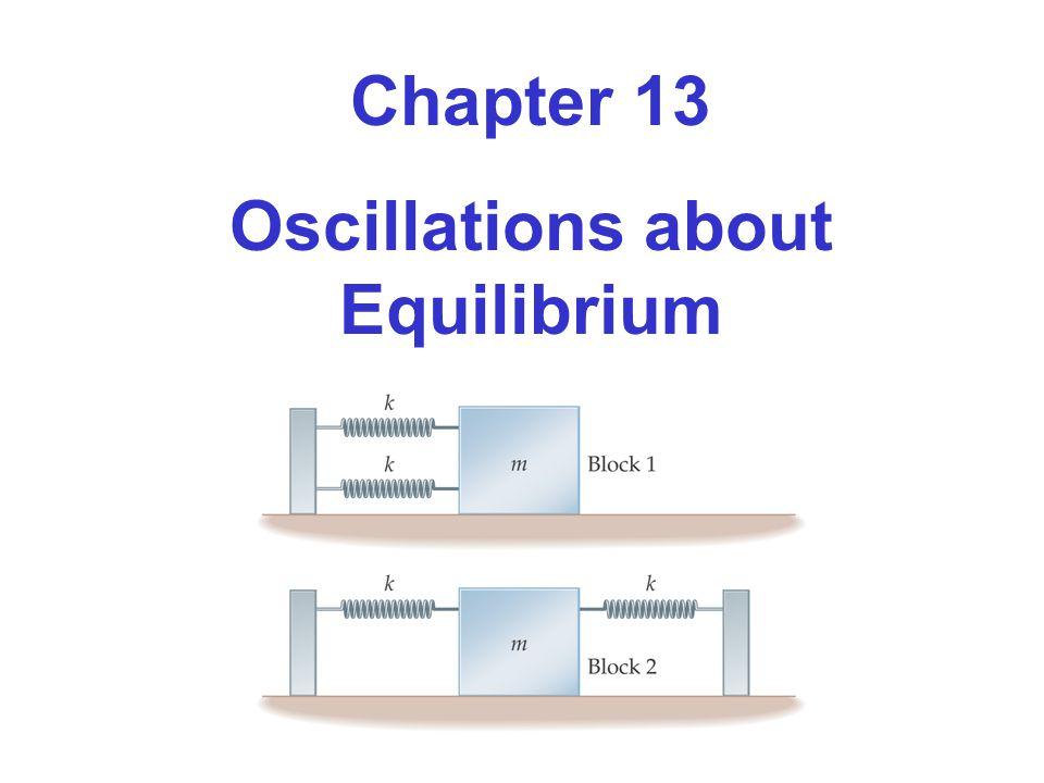 Figure 13-17 The leg as a physical pendulum* Om benet aproximeras som en homogen cylinder med tröghetsmomentet I = mL 2 /3 med pendellängden λ=L/2.