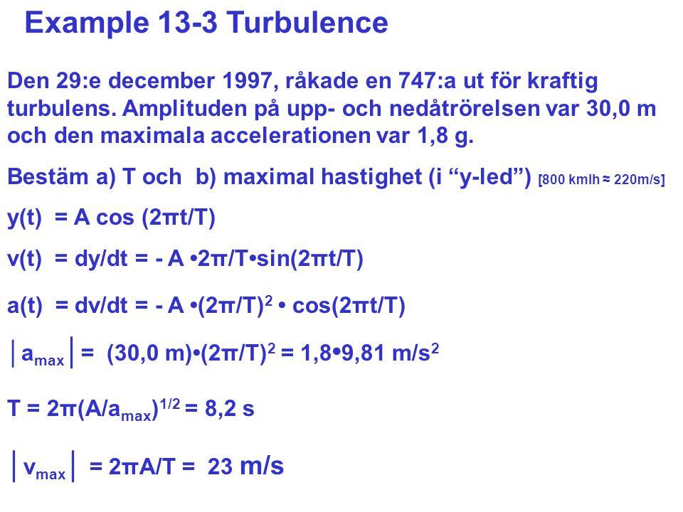 Example 13-3 Turbulence Den 29:e december 1997, råkade en 747:a ut för kraftig turbulens. Amplituden på upp- och nedåtrörelsen var 30,0 m och den maxi