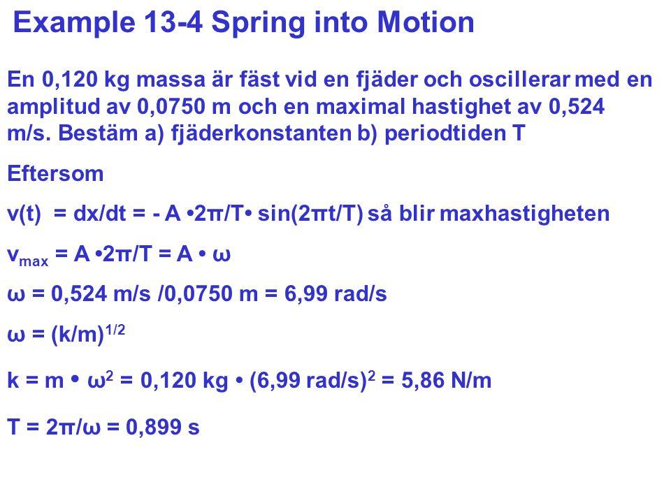 Example 13-4 Spring into Motion En 0,120 kg massa är fäst vid en fjäder och oscillerar med en amplitud av 0,0750 m och en maximal hastighet av 0,524 m