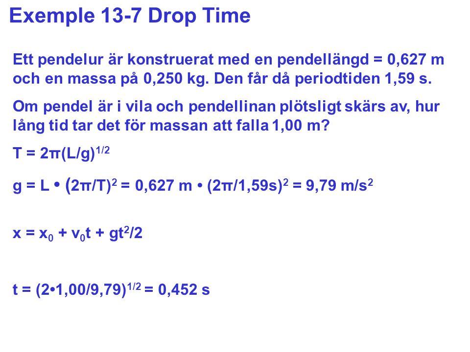 Exemple 13-7 Drop Time Ett pendelur är konstruerat med en pendellängd = 0,627 m och en massa på 0,250 kg. Den får då periodtiden 1,59 s. Om pendel är