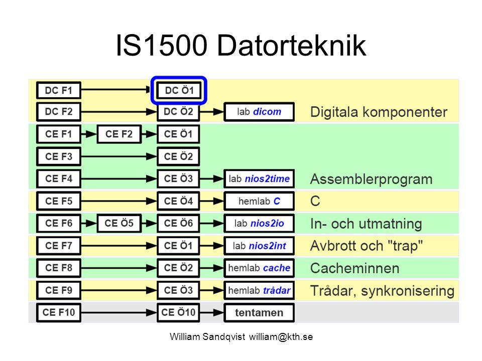 IS1500 Datorteknik William Sandqvist william@kth.se