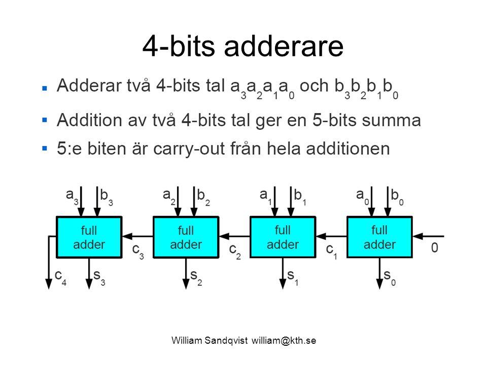 4-bits adderare William Sandqvist william@kth.se