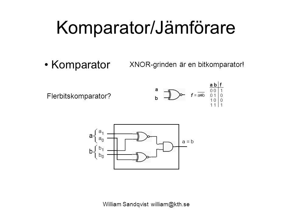 Komparator/Jämförare XNOR-grinden är en bitkomparator! Komparator Flerbitskomparator?