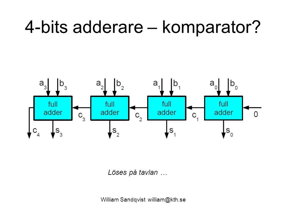 4-bits adderare – komparator? William Sandqvist william@kth.se Löses på tavlan …